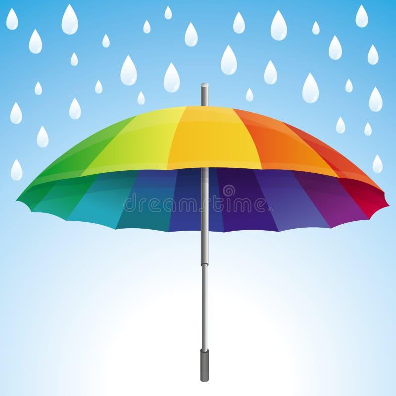 Ombrello e gocce di pioggia di vettore nei colori dell'arcobaleno illustrazione di stock