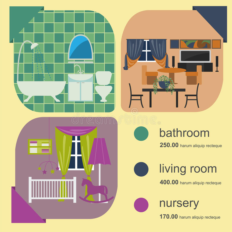 Omdana för hus som är infographic Ställ in inre beståndsdelar för att skapa stock illustrationer