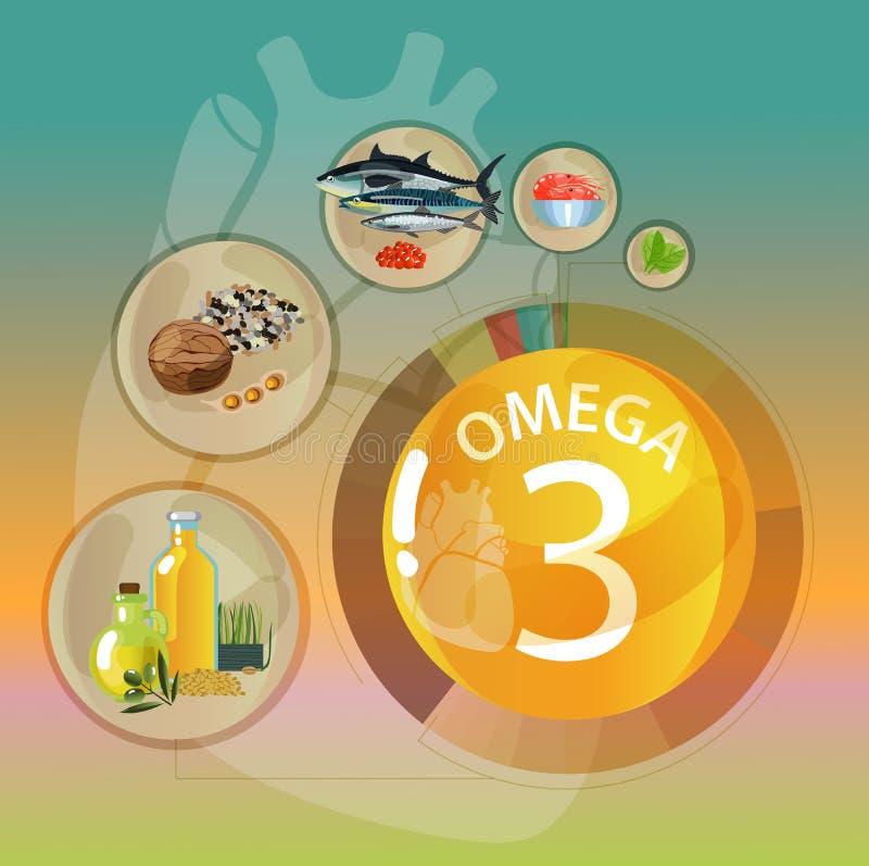 Omega 3 Gezond voedsel elke dag vector illustratie