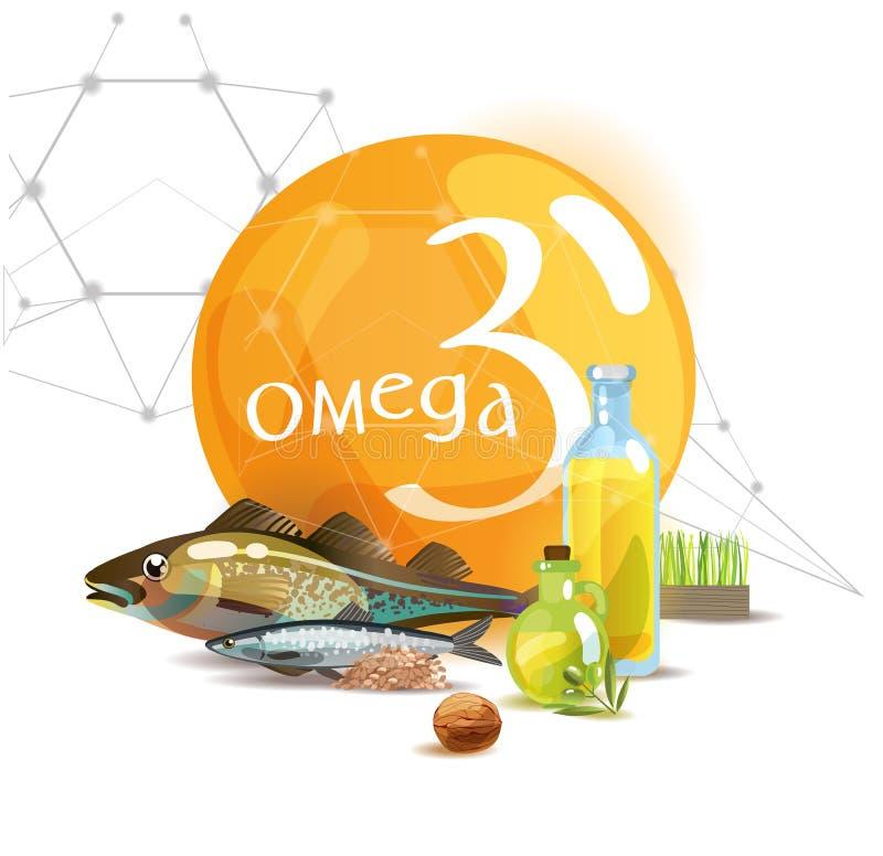 omega 3 Podstawy zdrowy od?ywianie ilustracja wektor