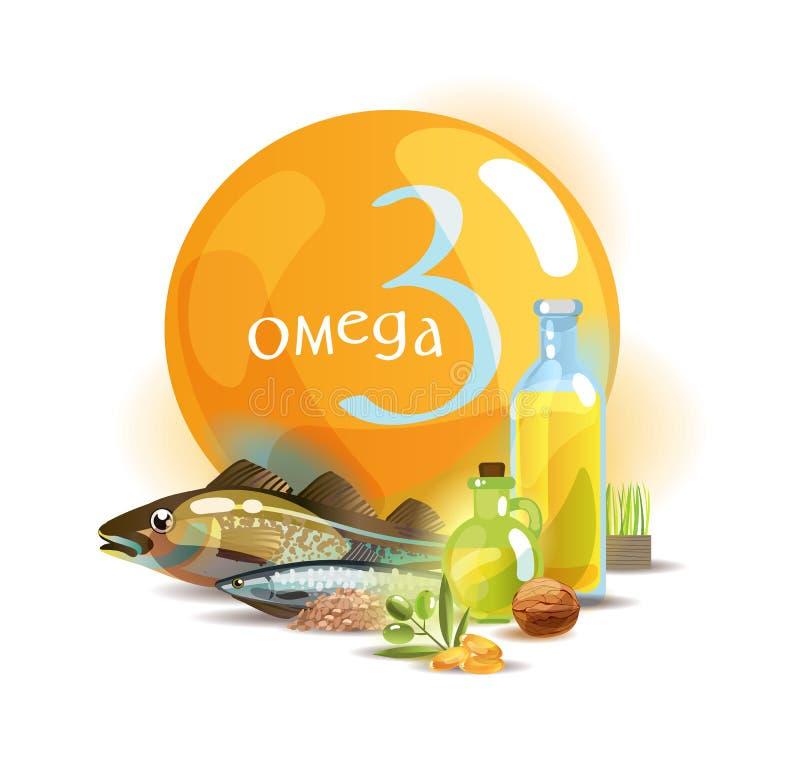 omega 3 Podstawy zdrowy od?ywianie ilustracji