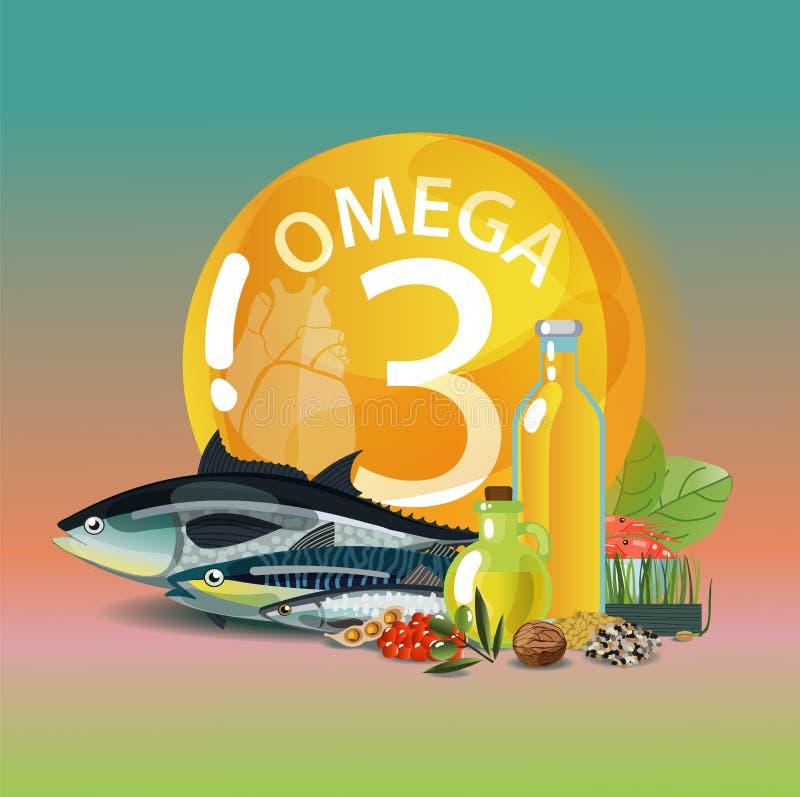 omega 3 Polyunsaturated tłuści kwasy ilustracji