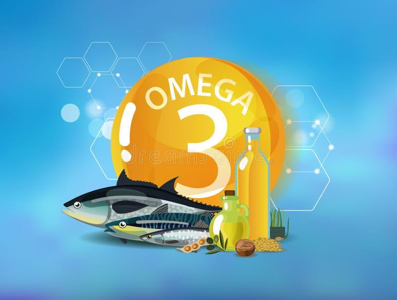 Omega 3 Poster natural do alimento biol?gico ilustração stock