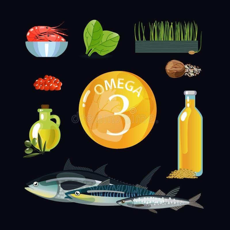 omega 3 Zdrowy jedzenie codziennie ilustracji