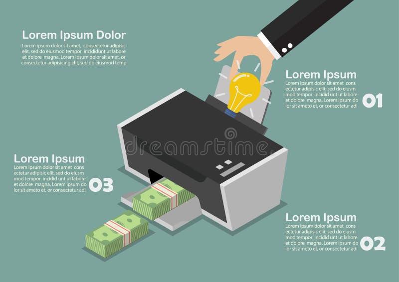 Omforma idén till pengarna vid den infographic skrivaren stock illustrationer