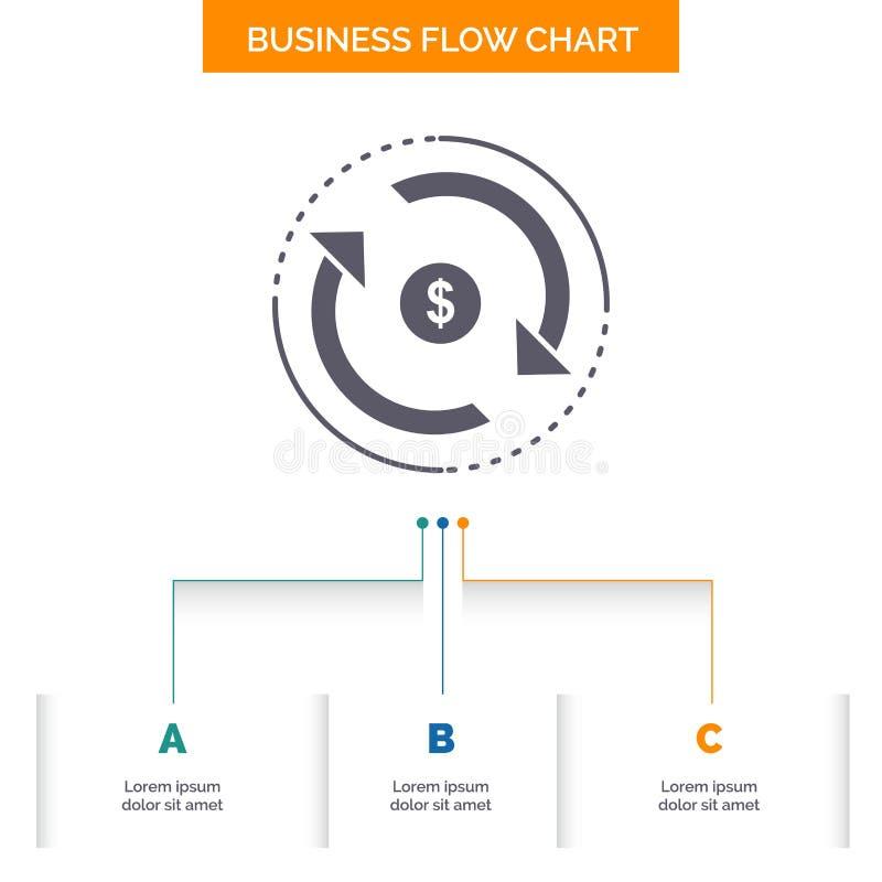 Omloop, financi?n, stroom, markt, het Ontwerp geld van de Bedrijfsstroomgrafiek met 3 Stappen Glyphpictogram voor Presentatie Ach vector illustratie