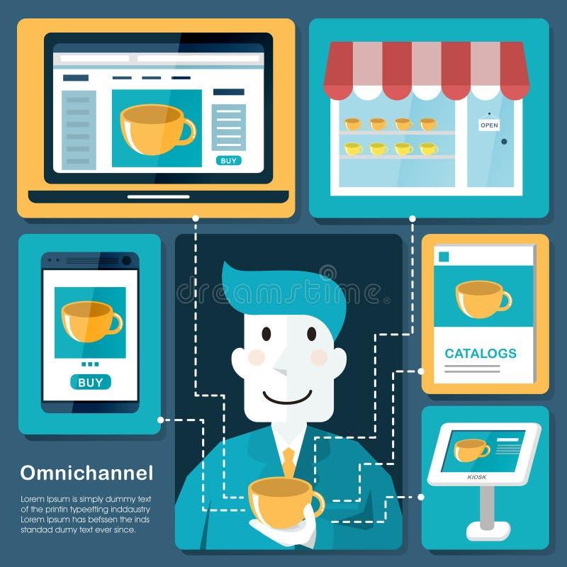 Omni-kanaal concept stock illustratie