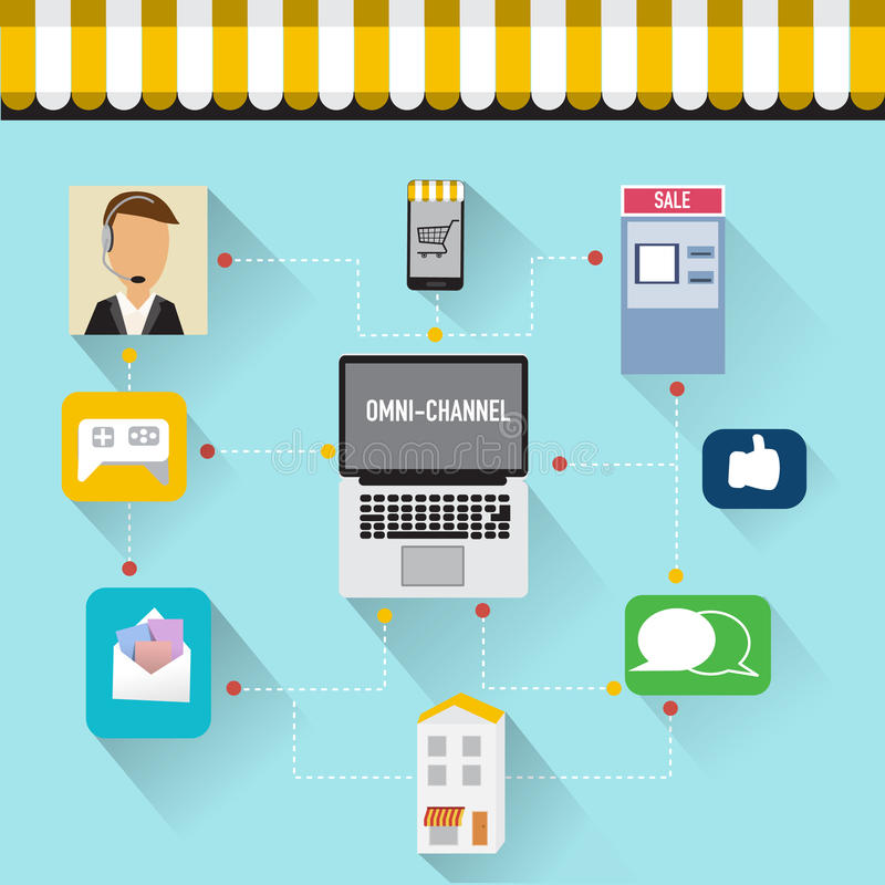 OMNI-kanaal concept voor digitale marketing en online het winkelen I stock illustratie