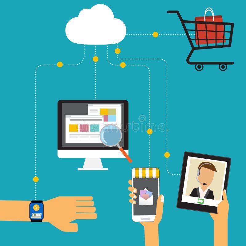 OMNI-kanaal concept voor digitale marketing en online het winkelen I royalty-vrije illustratie