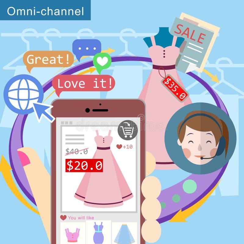 omni-kanaal het winkelen ervaring stock illustratie