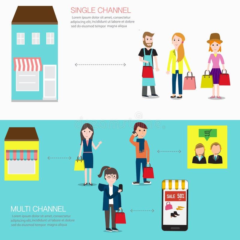 OMNI-kanal begrepp för digital marknadsföring och online-shopping I stock illustrationer