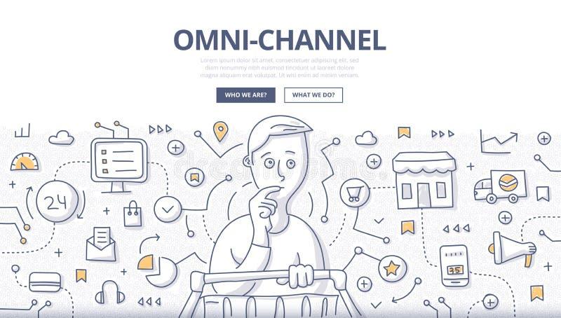 Omni-kanal klotterbegrepp stock illustrationer