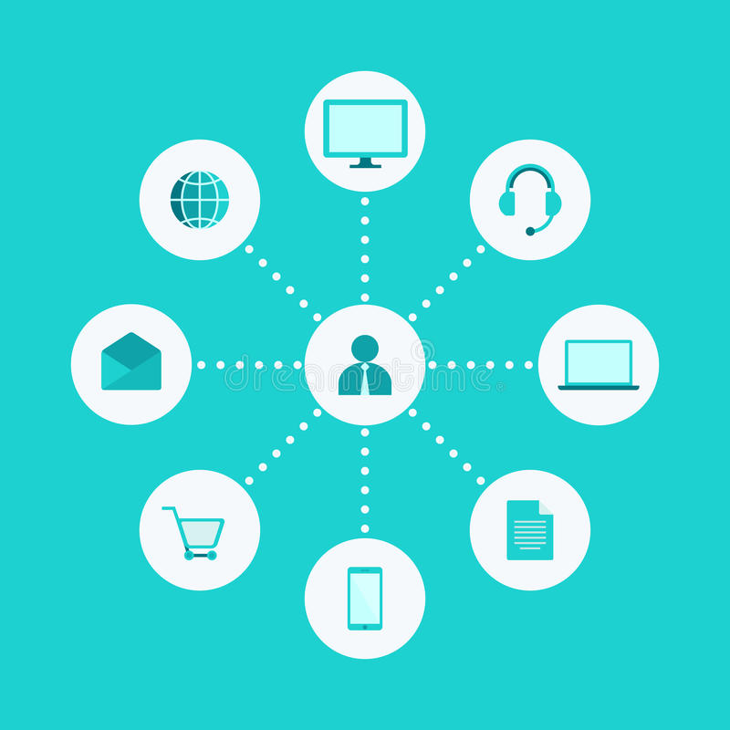 Omni, Multikanaal, Elektronische handel, Digitale Marketing Illustratie royalty-vrije illustratie