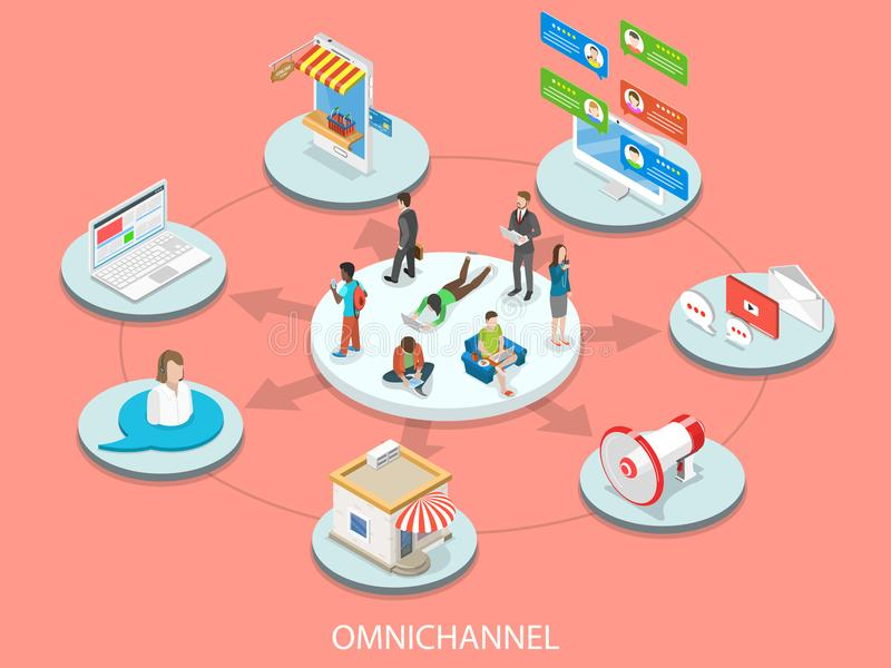 Omnichannel flat isometric vector concept. stock illustration