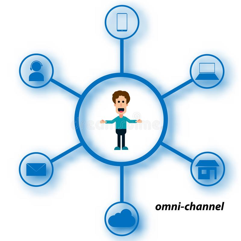 Omnichannel kleinhandelsconcept stock illustratie