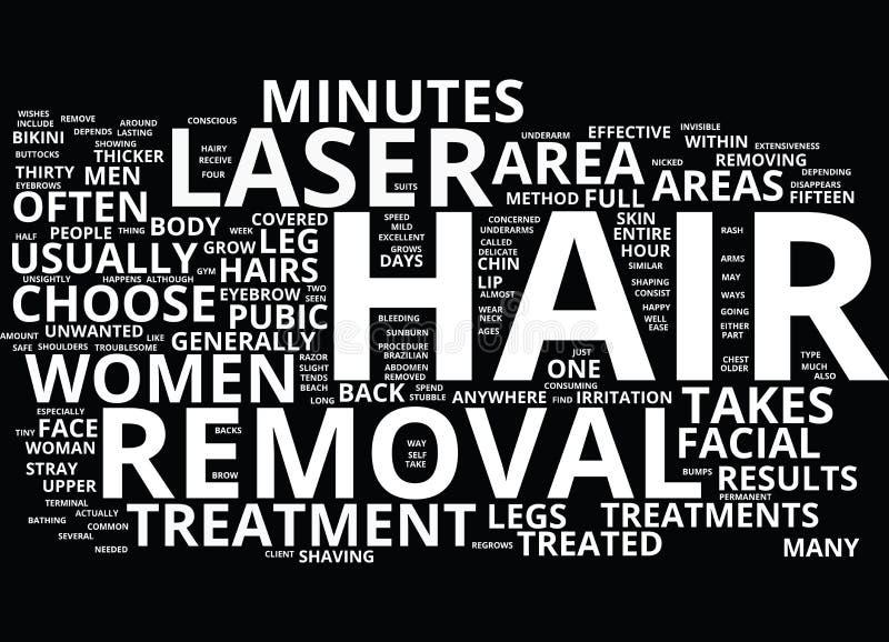 Områden av kroppen som kan behandlas med begrepp för moln för ord för laser-hårborttagning royaltyfri illustrationer