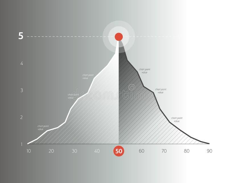 Områdesdiagram, graf Designmall med utrymme för text stock illustrationer