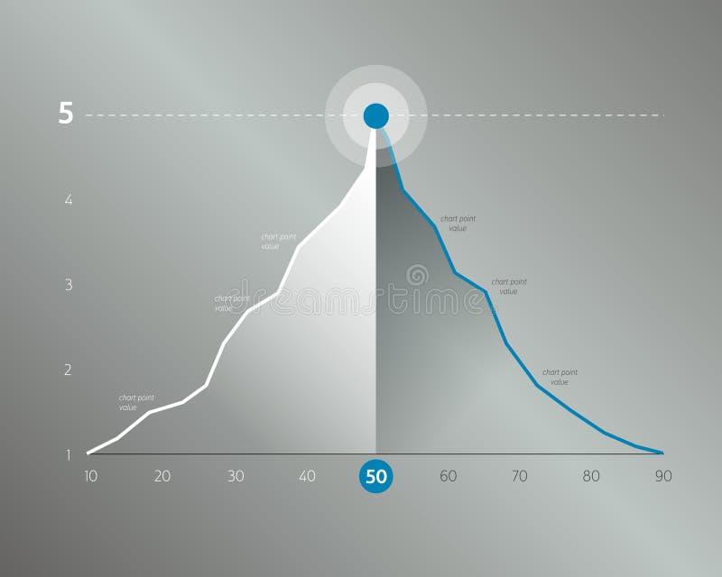 Områdesdiagram, graf Enkelt redigerbar färg vektor illustrationer