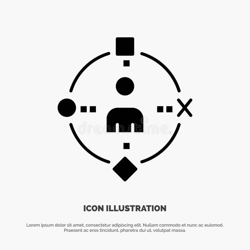 Omringend, Gebruiker, Technologie, het Pictogramvector van Ervarings stevige Glyph vector illustratie
