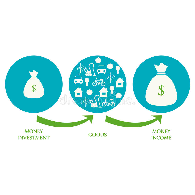 Omsättning av gods och pengar vektor illustrationer