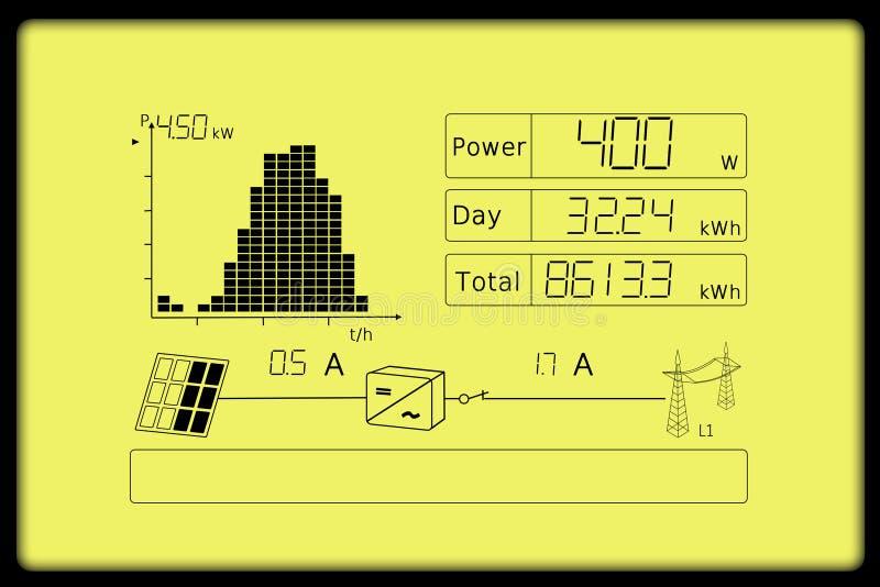 Omschakelaarsvertoning, zonneelektriciteit stock foto