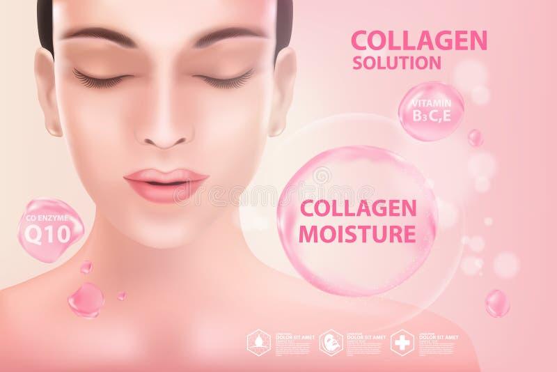 Omsorg för hud för Collagenserum kosmetisk vektor illustrationer