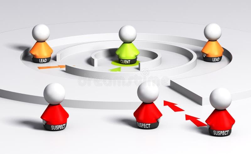Omvandlings- eller försäljningstratt stock illustrationer