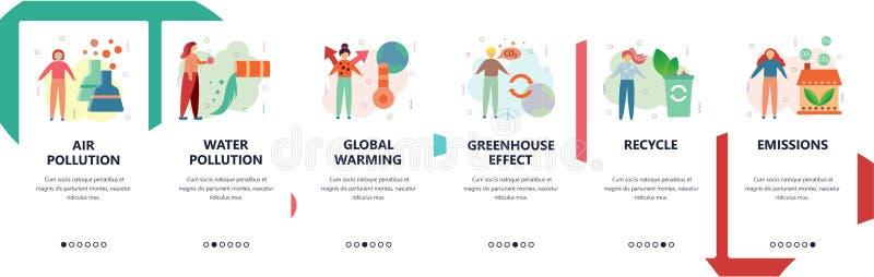 Onboarding skärmar för webbplats Ekologi-, luft- och vattenförorening, industriell avfalls, global uppvärmning Menyvektorbaner royaltyfri illustrationer