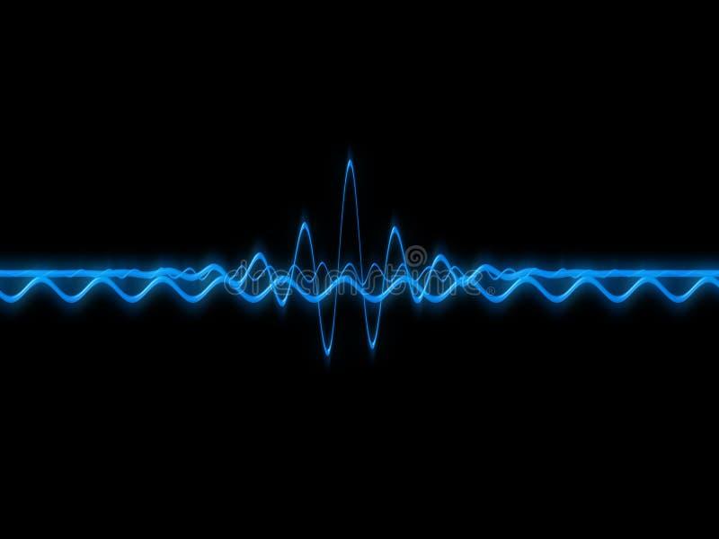 Onda acústica ilustración del vector