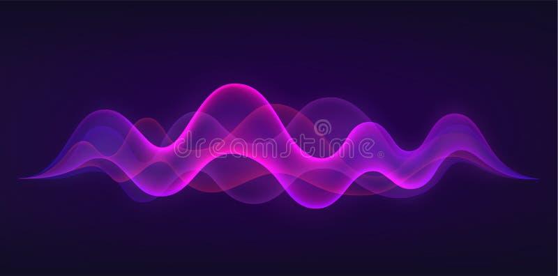 Onda sadia com imitação da voz, som Conceito do reconhecimento de voz ilustração do vetor