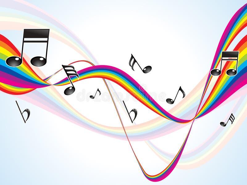 Ondas coloridas abstratas do musical do arco-íris ilustração stock