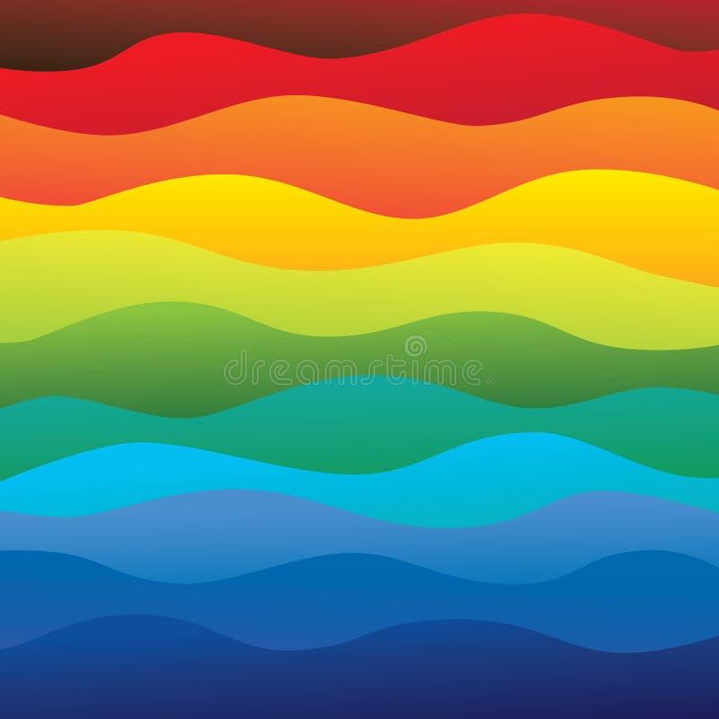 Ondas de água coloridas & vibrantes abstratas do fundo do oceano ilustração stock
