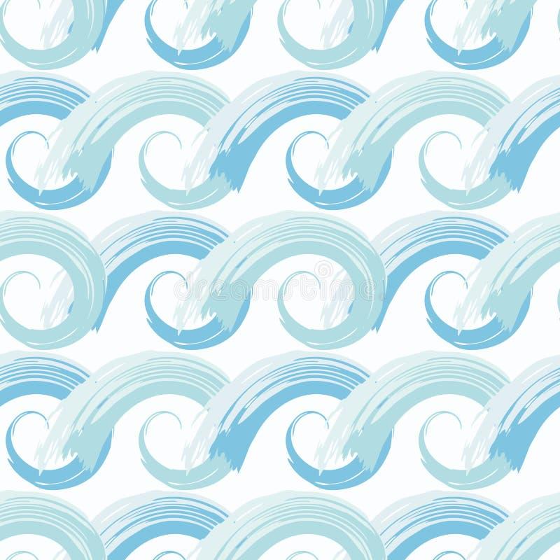 Ondas de oceano estilizados azuis tiradas mão com efeito painterly Teste padrão geométrico sem emenda do vetor no fundo branco gr ilustração royalty free