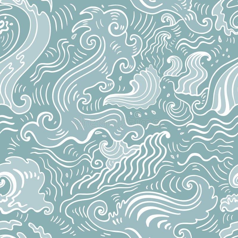 Ondas do mar Fundo sem emenda ilustração do vetor