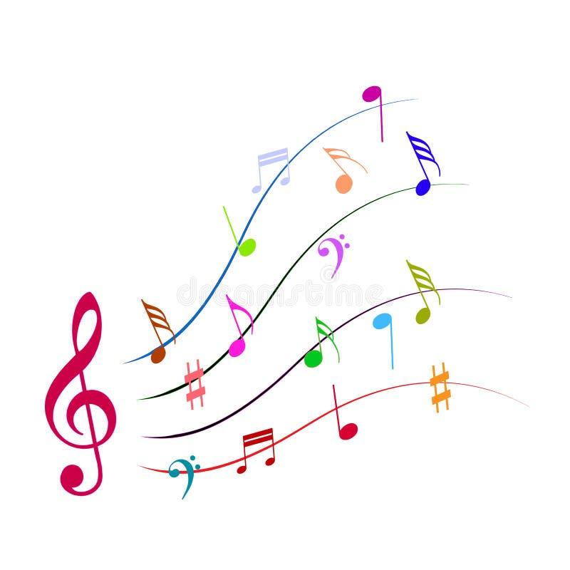 Ondas y notas de la música ilustración del vector
