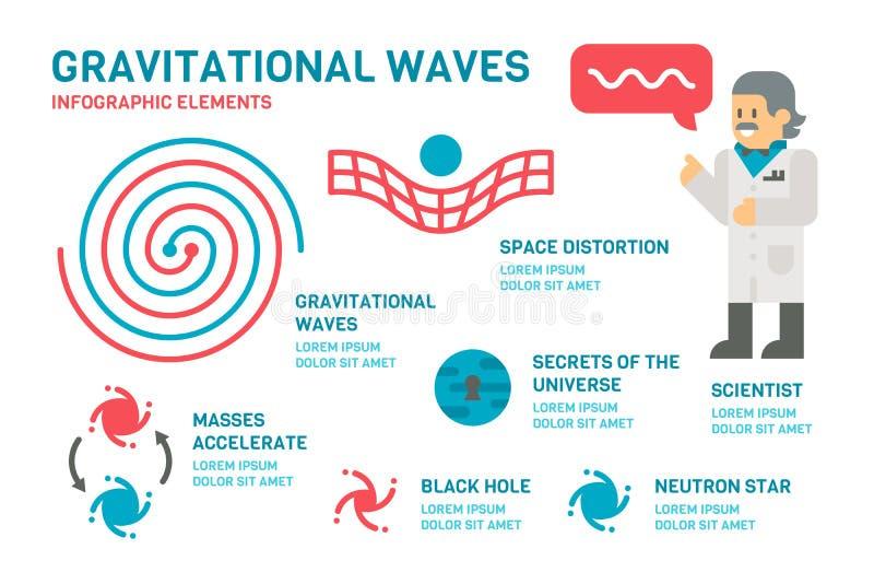 Onde gravitazionali di progettazione piana infographic illustrazione vettoriale