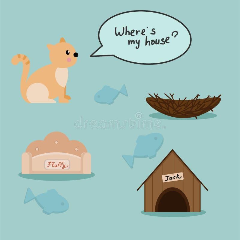 Onde o animal vive Mostre a resposta correta ilustração do vetor
