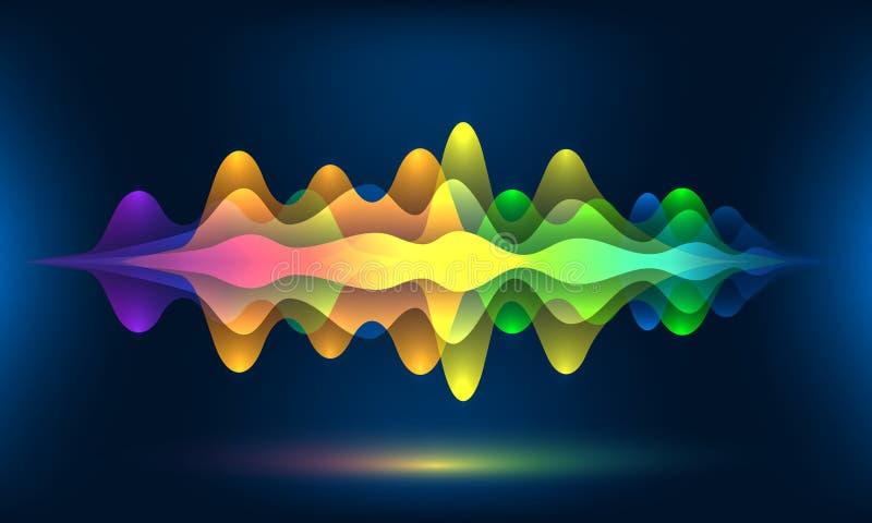 Onde variopinte di voce o frequenza sana di moto Fondo di energia della colonna sonora o visualizzazione astratto di colore di mu illustrazione vettoriale
