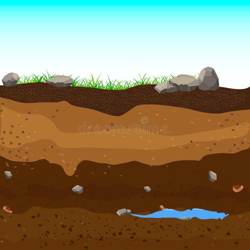 Ondergrondse lagen van aarde, grondwater, lagen van gras Vector illustratie