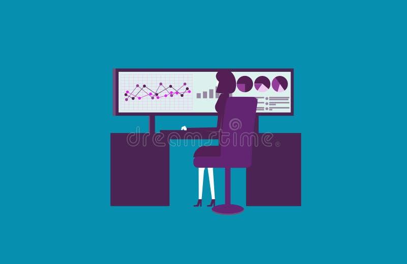 Onderneemster Working Vectorillustratie mede gegevensverwerkingszaken royalty-vrije illustratie
