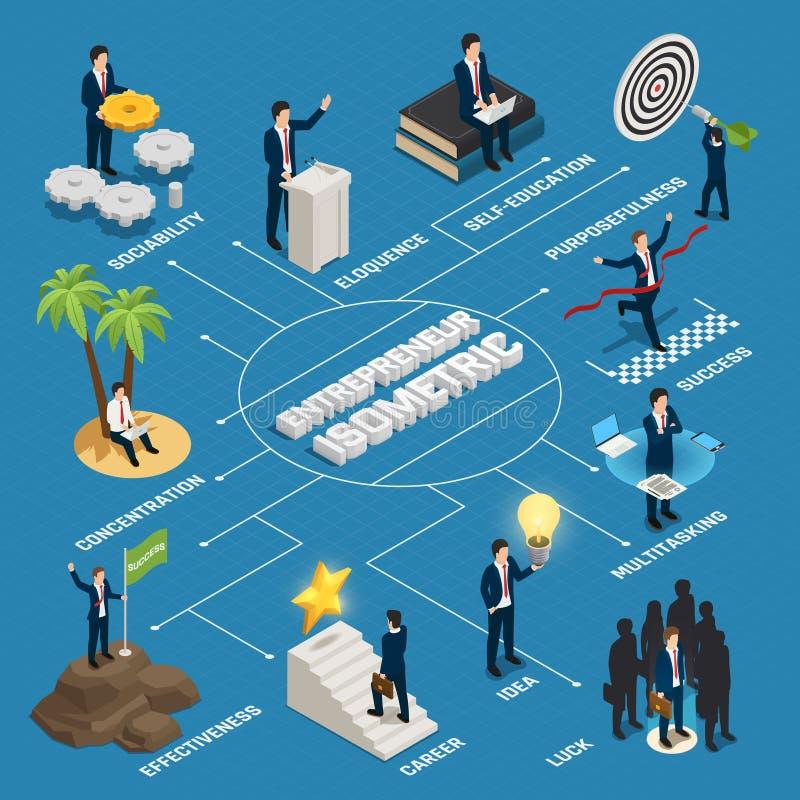 Ondernemer Isometric Flowchart royalty-vrije illustratie