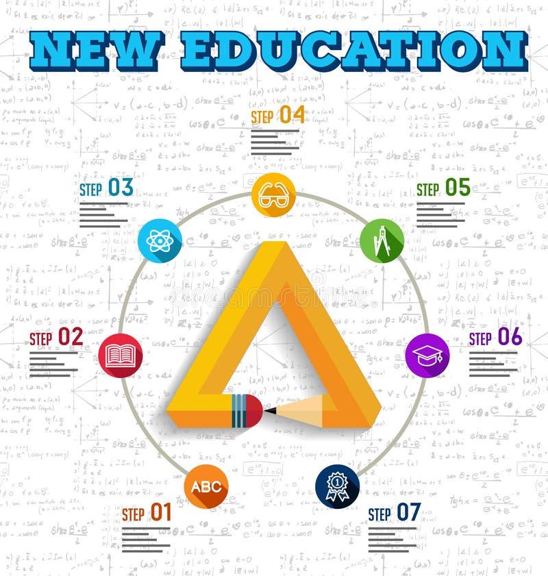 Onderwijs infographic ontwerp stock illustratie