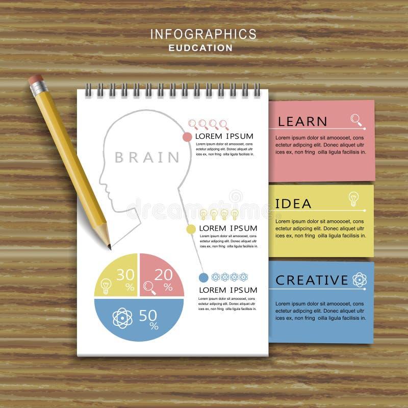 Onderwijs infographic ontwerp met potloden en notitieboekjes vector illustratie