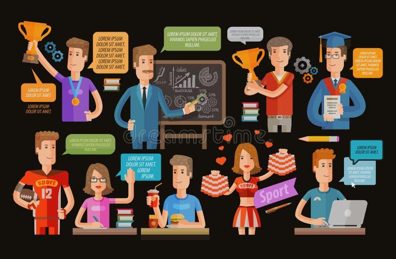 Onderwijs of school, geplaatste universiteitspictogrammen Illustratie vector illustratie