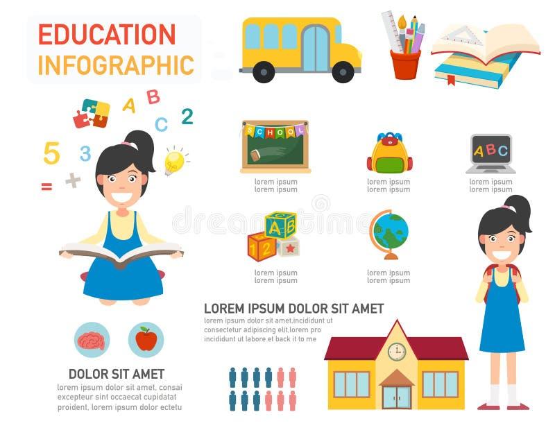 Onderwijs terug naar infographic het ontwerp van het schoolmalplaatje, vector vector illustratie
