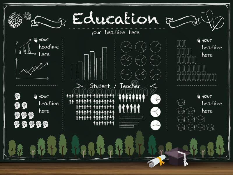 Onderwijsbord met ingewikkelde grafiek stock illustratie