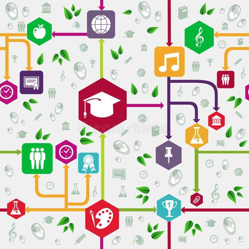 Onderwijspictogrammen terug naar school naadloos patroon. vector illustratie