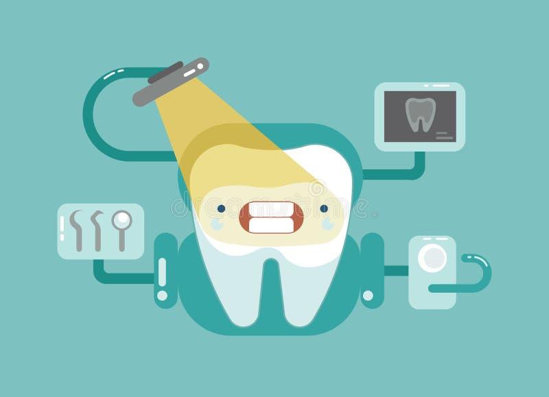Onderzoekt de tand van de patiënt als voorzitter van de tandarts vector illustratie