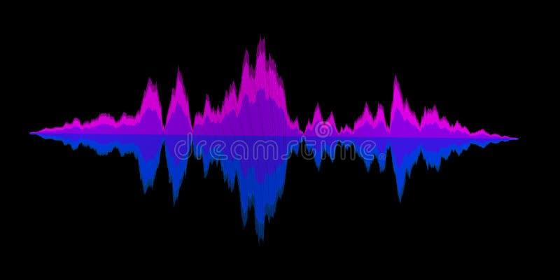 Ondes sonores de fond abstrait pour l'égaliseur Forme d'onde de Digitals illustration de vecteur