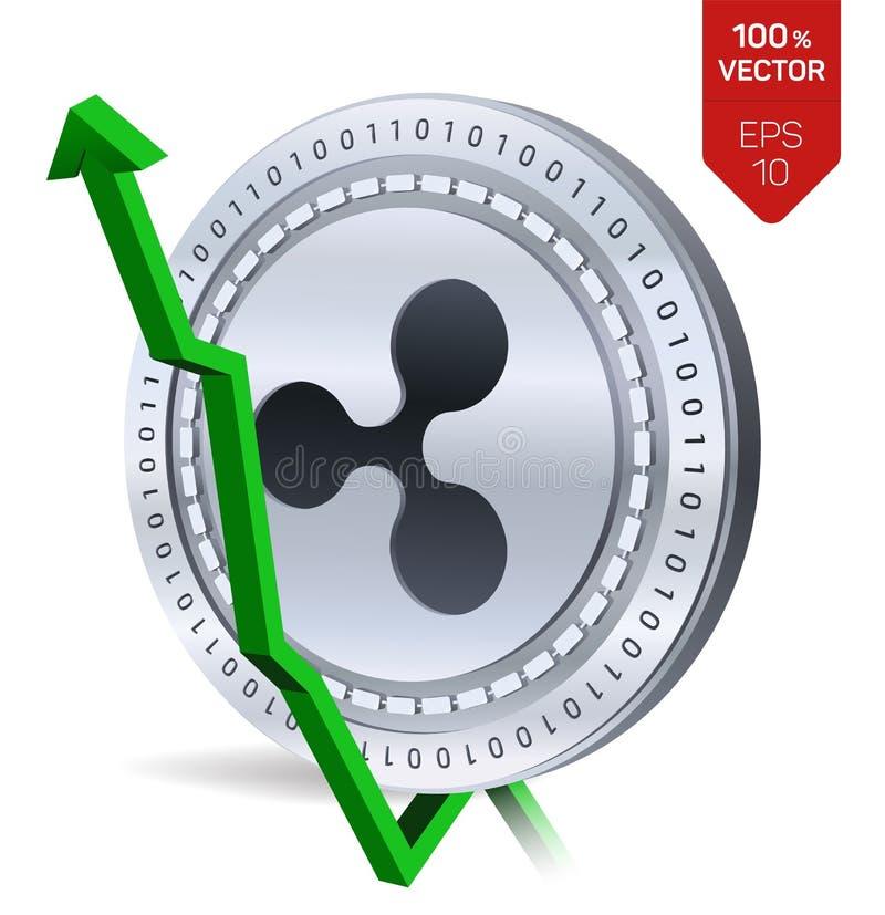 ondulation Accroissement Flèche verte vers le haut L'estimation d'index d'ondulation vont sur le marché des changes Crypto devise illustration stock